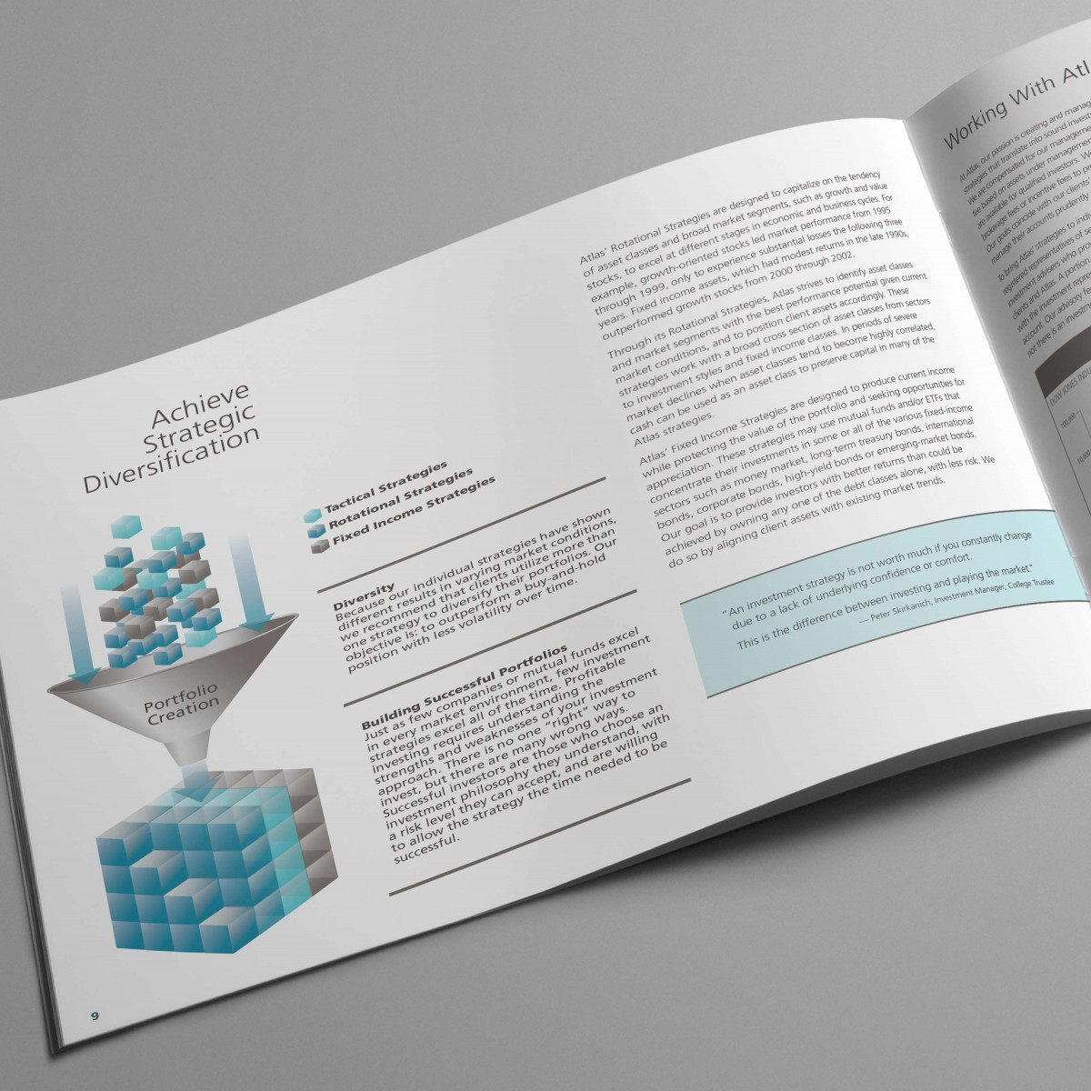 Atlas Capital Management brochure interior