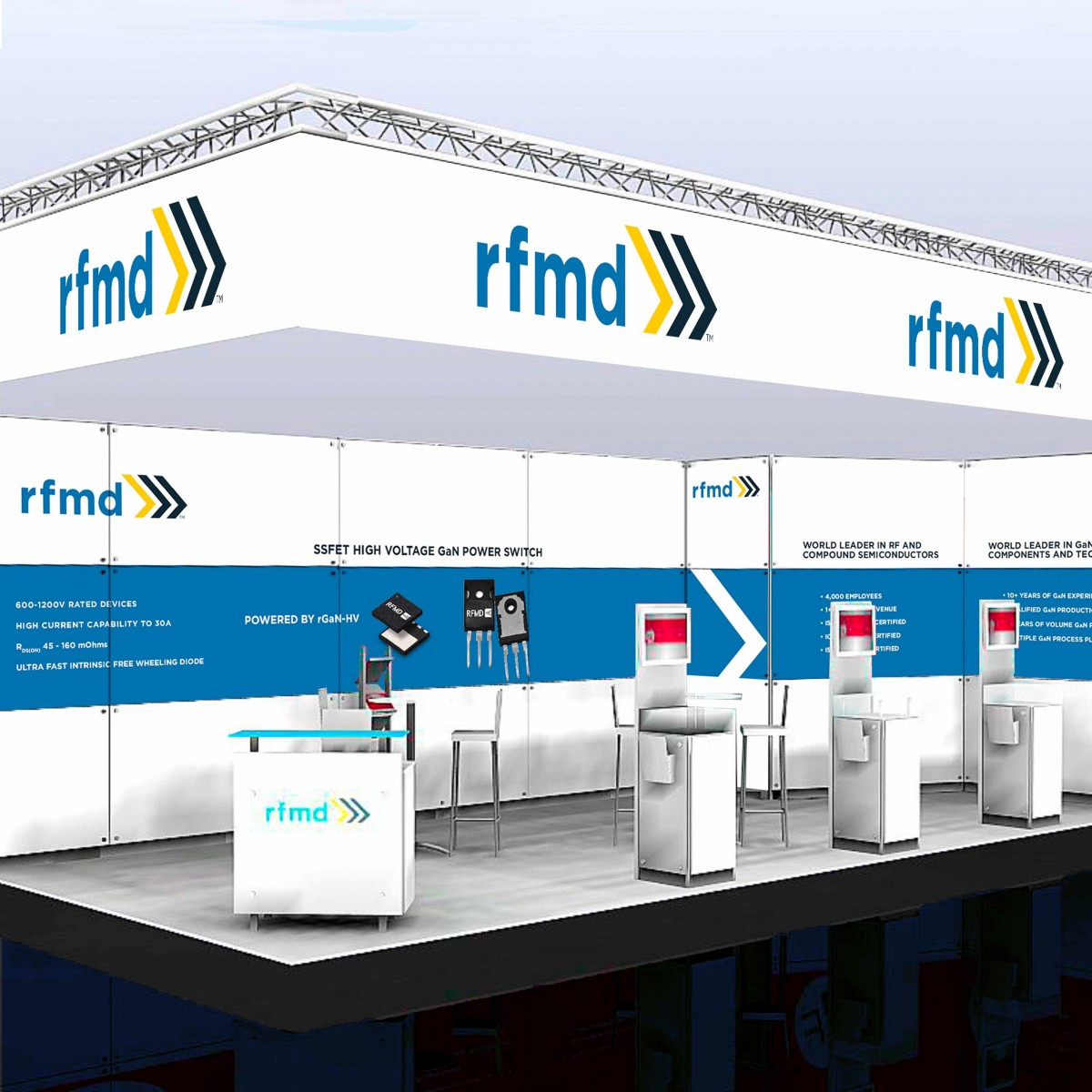 RFMD PCIM booth display