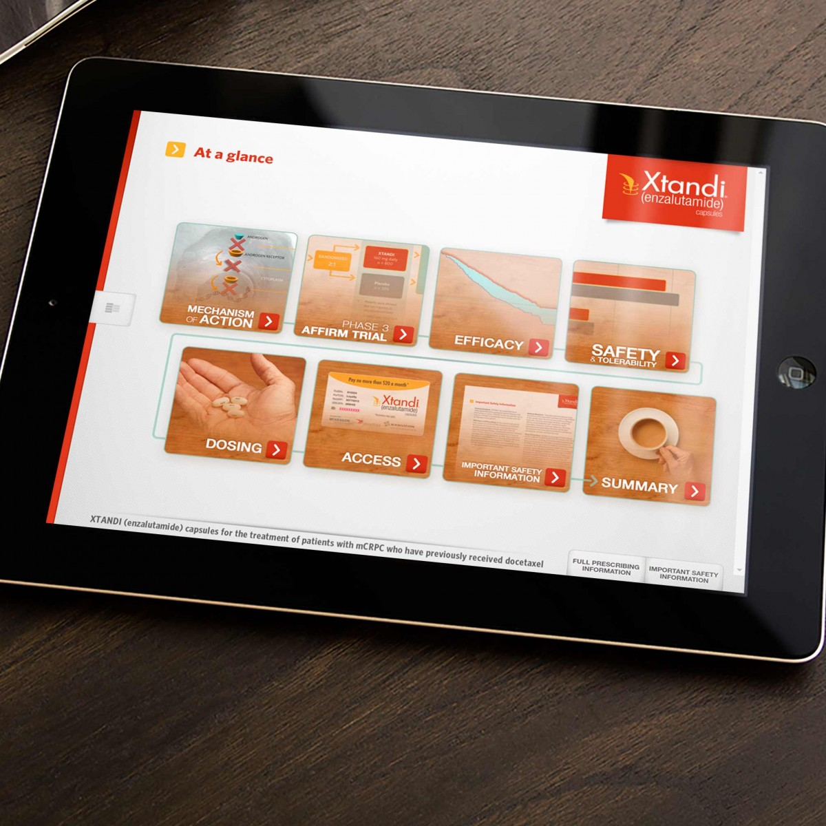 Astellas Interactive iPad Salesforce Sales Aid