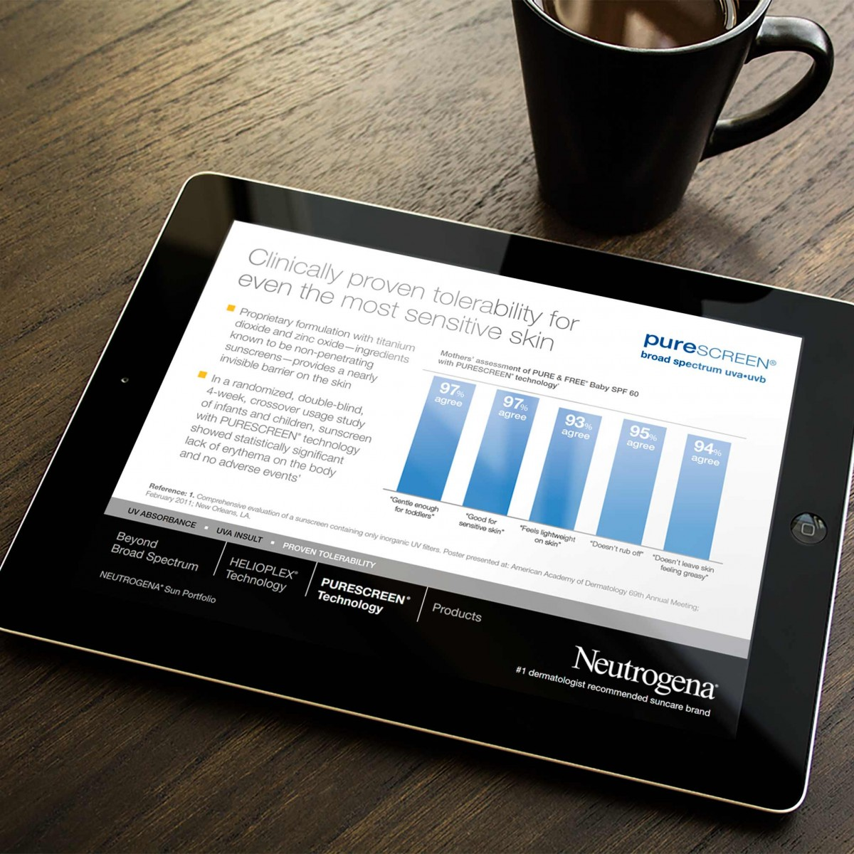 Neutrogena Interactive iPad Salesforce Sales Aid
