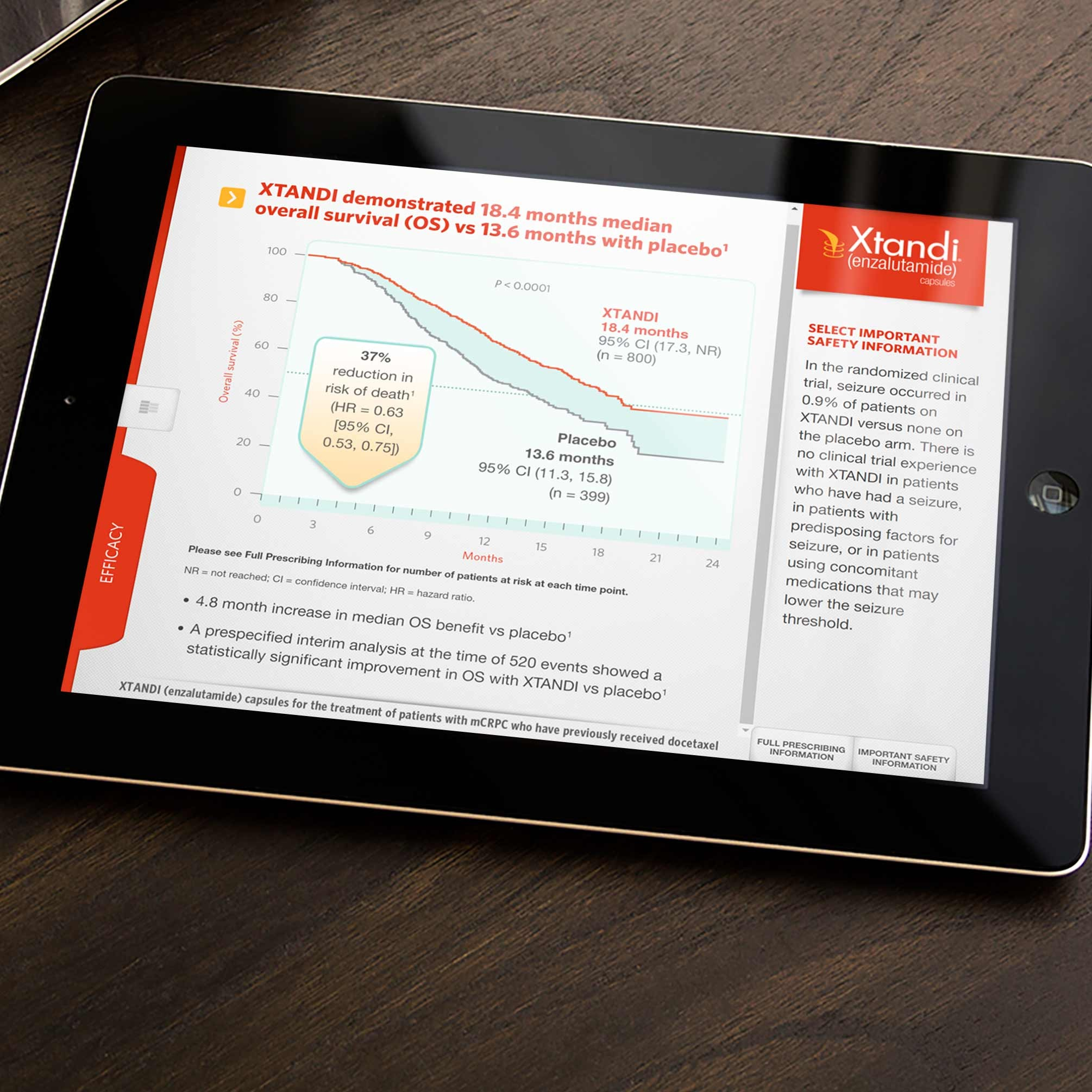 Astellas Interactive IPad Salesforce Sales Aid